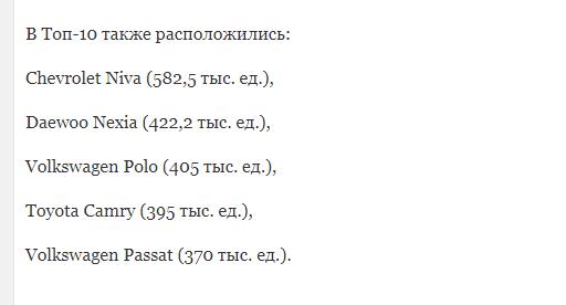 В России назвали самые популярные иномарки