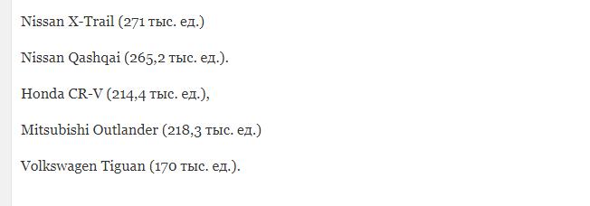 В РФ назвали ТОП-10 самых популярных кроссоверов и внедорожников