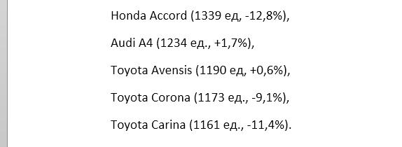 Volkswagen Passat стал лидером D-класса на вторичном авторынке