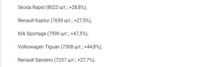Составлен рейтинг Топ-5 самых продаваемых новых иномарок в РФ