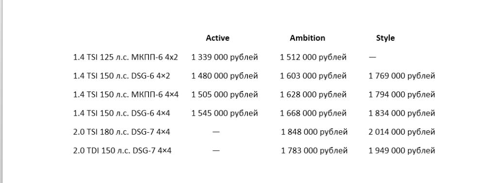 Объявлены цены на все версии Skoda Kodiaq российской сборки