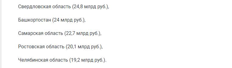 Составлен ТОП-10 регионов-лидеров РФ по доходам от продаж новых авто