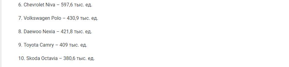 Эксперты составили ТОП-10 самых распространенных иномарок в РФ