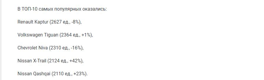Составлен ТОП-10 самых популярных на рынке РФ кроссоверов в августе