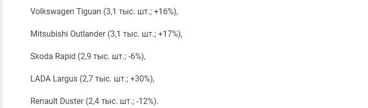 Названы самые популярные модели авто на рынке Петербурга в 2018 году