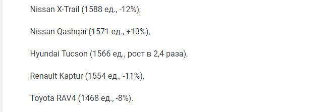Названы ТОП-10 самых популярных кроссоверов в РФ по итогам января