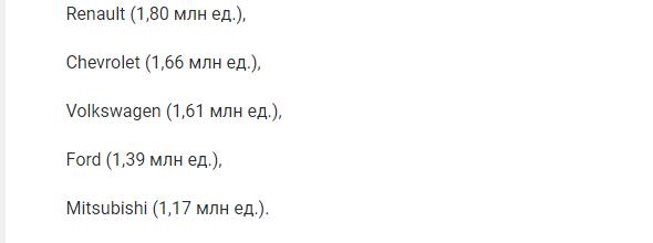 Названы самые популярные автомобильные бренды в России