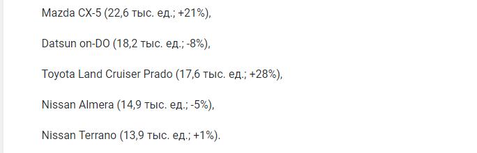 Названы ТОП-10 самых продаваемых японских автомобилей в РФ
