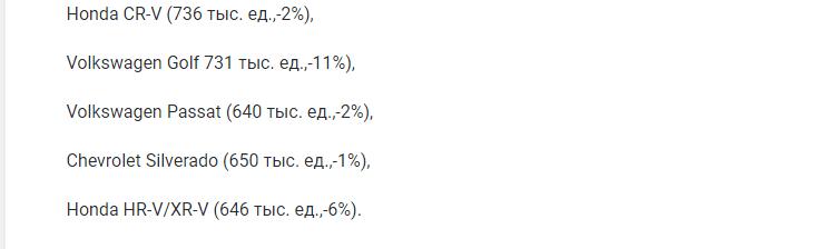 Составлен рейтинг самых популярных автомобилей за 2018 год