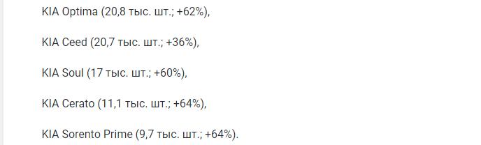 Аналитики назвали самые продаваемые корейские модели в России