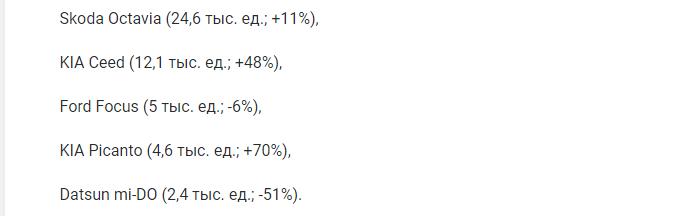 Составлен топ-10 самых продаваемых хэтчбеков и лифтбеков в России
