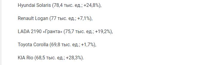 Составлен ТОП-10 самых популярных седанов с пробегом в России