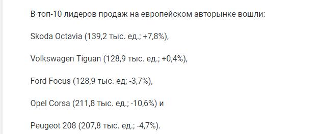 Составлен топ-10 лидеров продаж на европейском авторынке