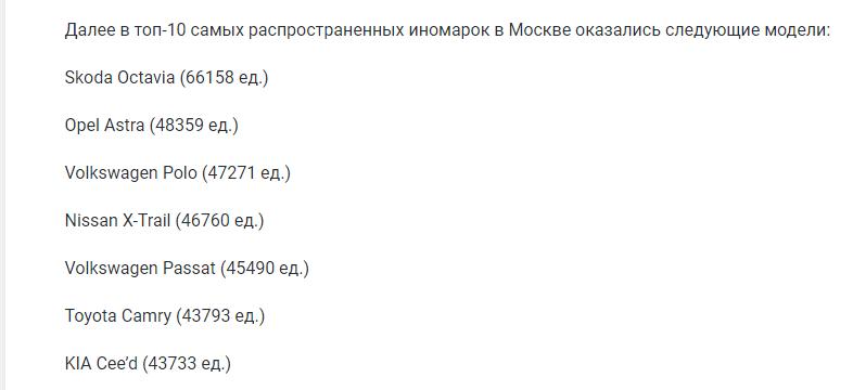 Составлен топ-10 самых распространенных иномарок в Москве