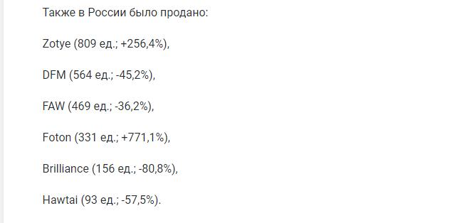 Названы самые популярные марки китайских автомобилей в России