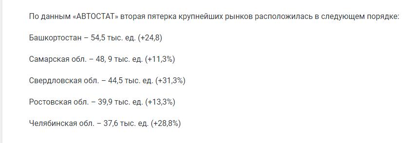 Назван Топ-10 регионов России по продажам новых автомобилей