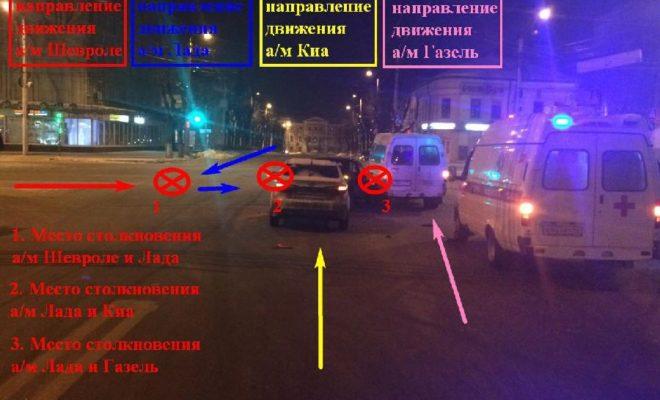 Ночное ДТП в центре Калуги: столкнулись четыре автомобиля