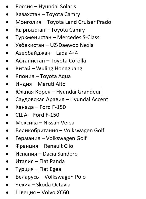 Эксперты назвали самые популярные легковые автомобили в каждой стране мира