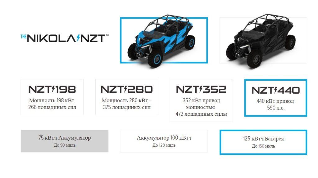 Мощные электробагги Nicola NZT стали доступны для предзаказа