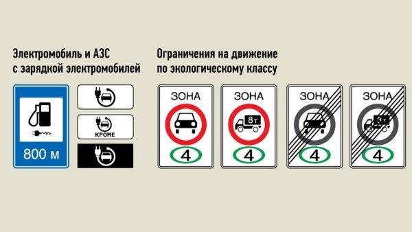 В России с 1 июля вступают в силу новые экологические поправки в ПДД