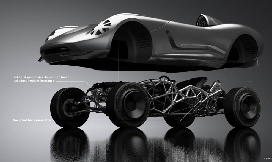 В Hackrod предложат всем желающим самостоятельно спроектировать автомобиль