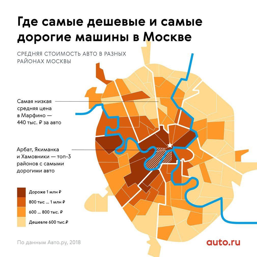 Названы районы Москвы с самыми дорогими и дешевыми автомобилями