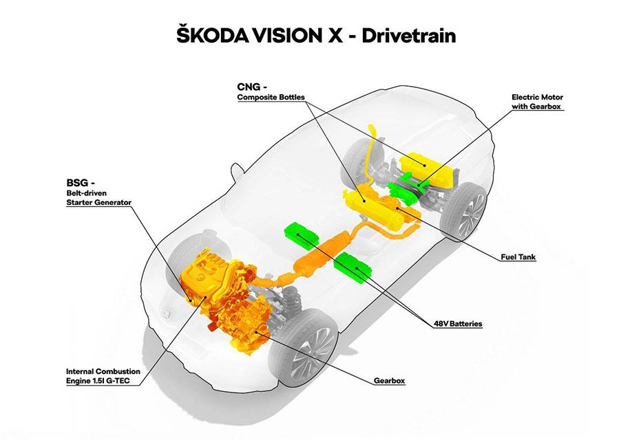 Skoda выпустит новый городской кроссовер на газе и электричестве