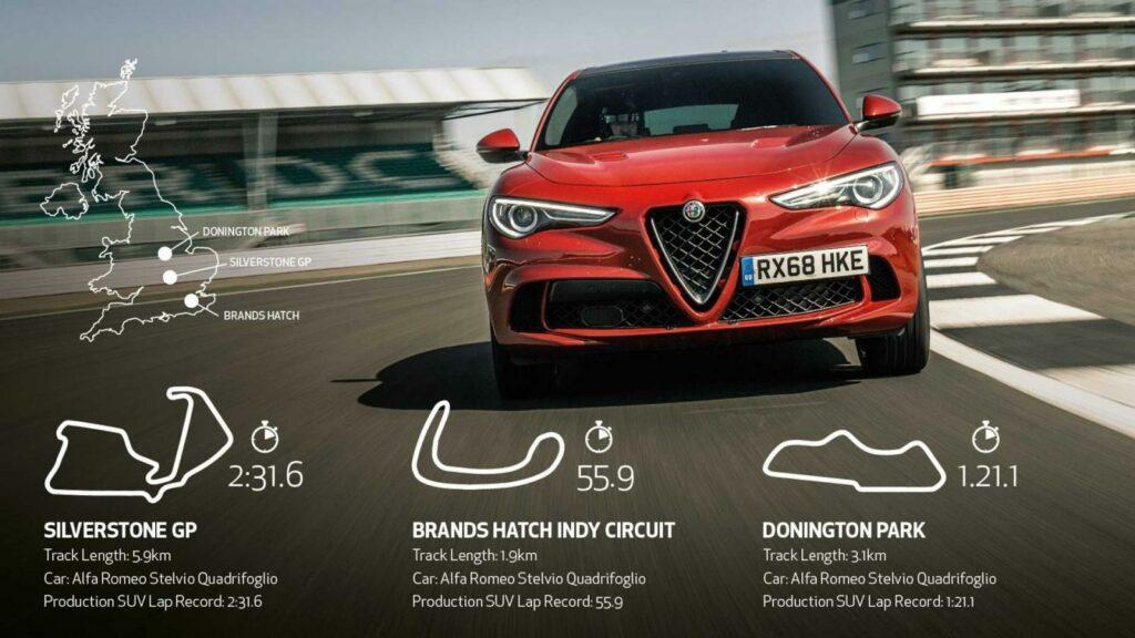 Кроссовер Stelvio от Alfa Romeo установил три рекорда в Британии