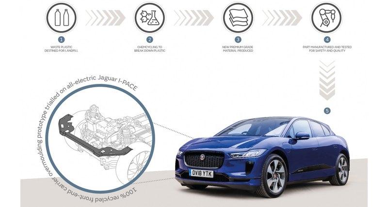 Автомобили компании Jaguar Land Rover получат детали из пластиковых отходов