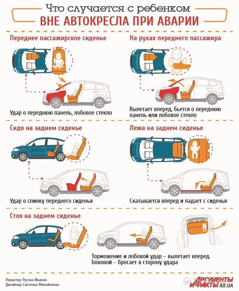 Дети в машине правила перевозки в картинках
