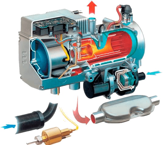 Автомобильная зима с комфортом: жидкостные подогреватели для двигателя